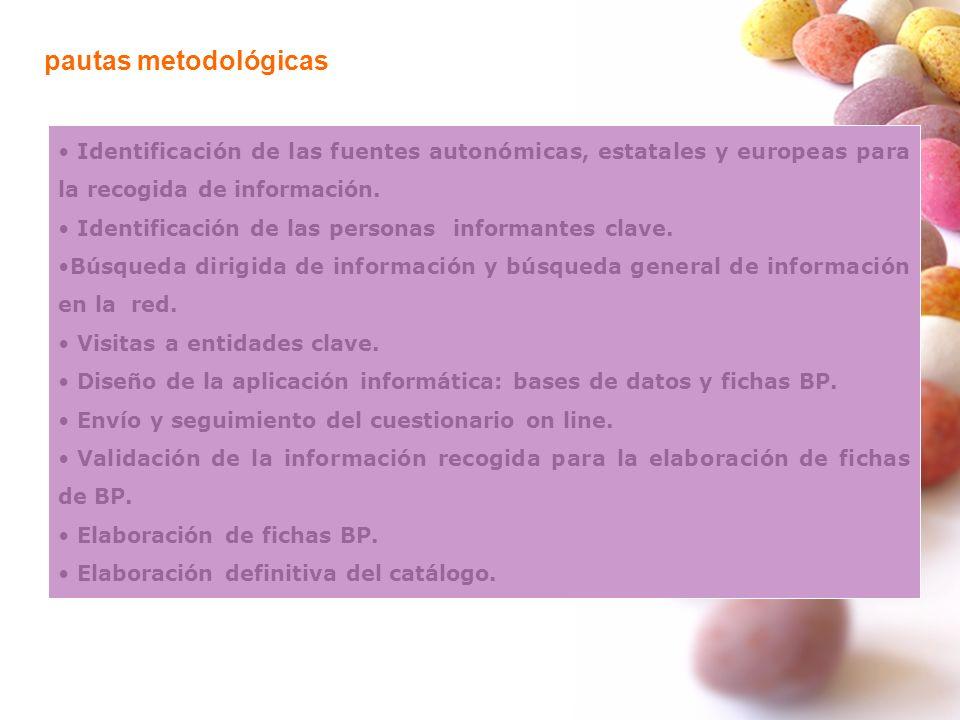 pautas metodológicas Identificación de las fuentes autonómicas, estatales y europeas para la recogida de información.