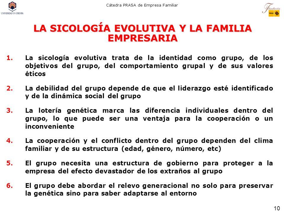 LA SICOLOGÍA EVOLUTIVA Y LA FAMILIA EMPRESARIA