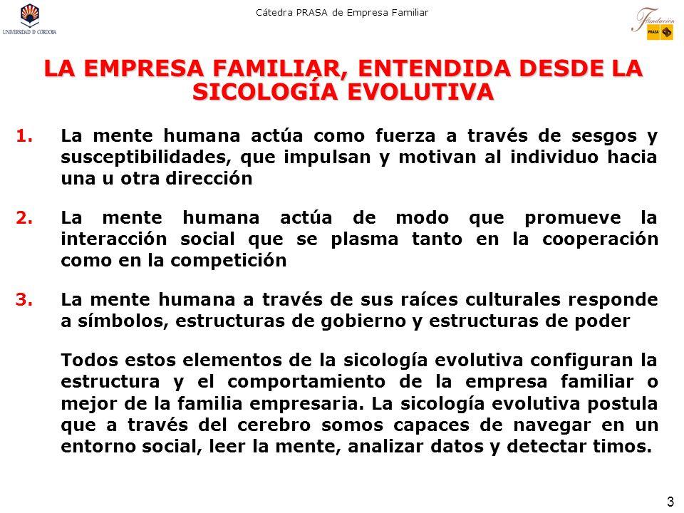 LA EMPRESA FAMILIAR, ENTENDIDA DESDE LA SICOLOGÍA EVOLUTIVA