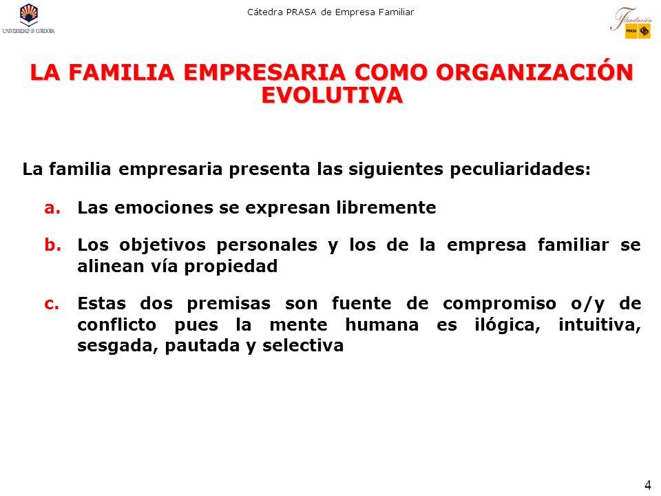 LA FAMILIA EMPRESARIA COMO ORGANIZACIÓN EVOLUTIVA