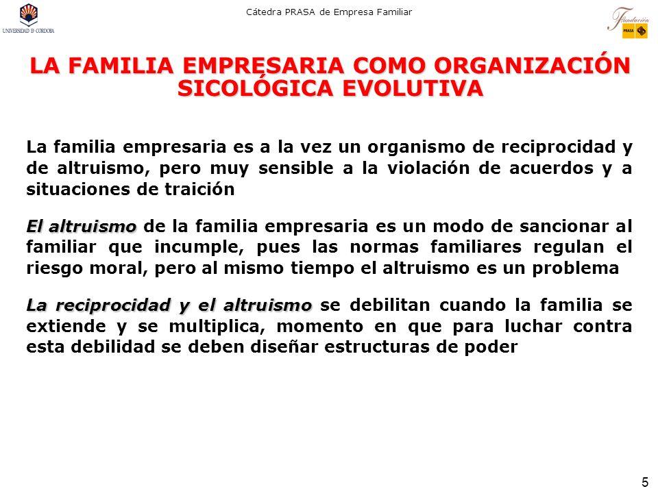 LA FAMILIA EMPRESARIA COMO ORGANIZACIÓN SICOLÓGICA EVOLUTIVA