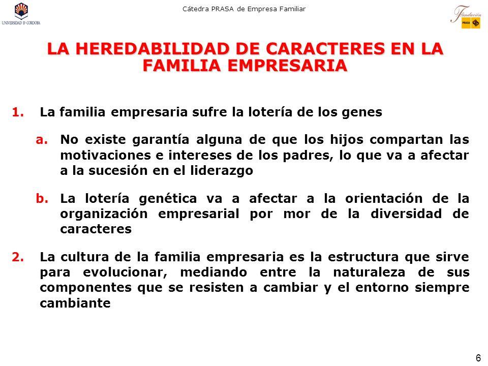 LA HEREDABILIDAD DE CARACTERES EN LA FAMILIA EMPRESARIA