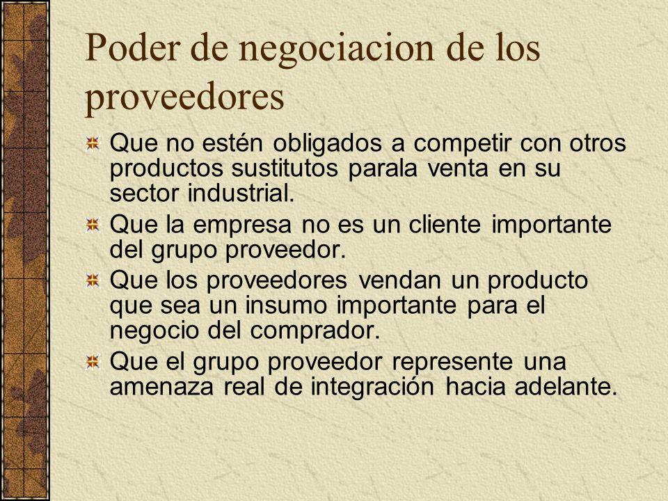 Poder de negociacion de los proveedores