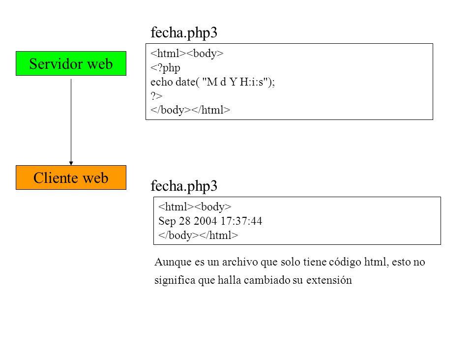 fecha.php3 Servidor web Cliente web fecha.php3