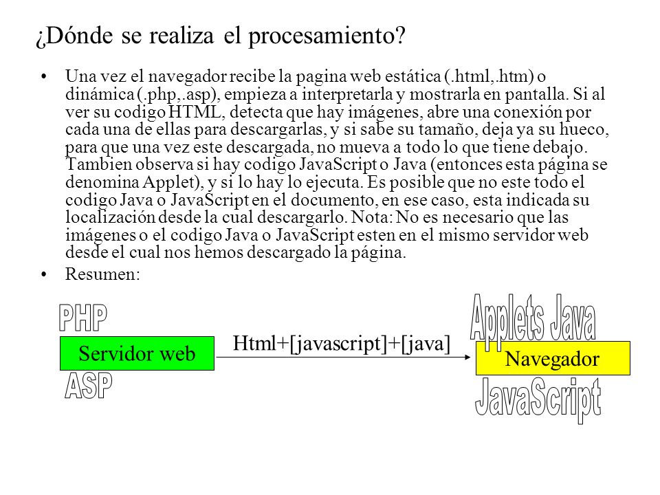 Applets Java PHP ASP JavaScript ¿Dónde se realiza el procesamiento