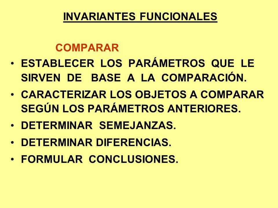 INVARIANTES FUNCIONALES