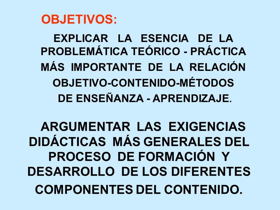 OBJETIVOS: COMPONENTES DEL CONTENIDO.