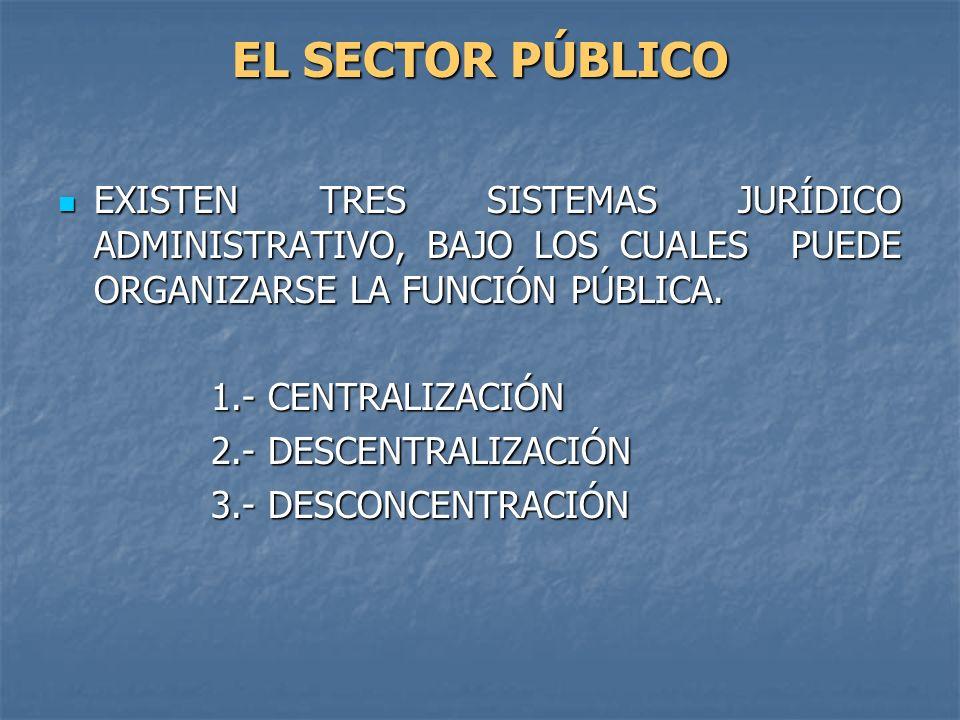EL SECTOR PÚBLICOEXISTEN TRES SISTEMAS JURÍDICO ADMINISTRATIVO, BAJO LOS CUALES PUEDE ORGANIZARSE LA FUNCIÓN PÚBLICA.