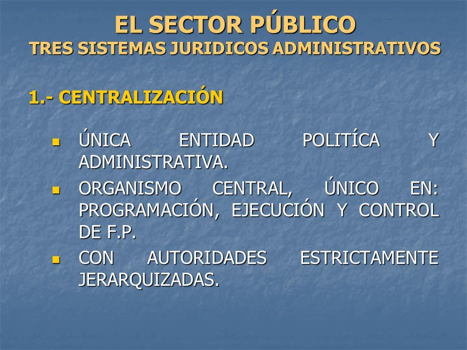 EL SECTOR PÚBLICO TRES SISTEMAS JURIDICOS ADMINISTRATIVOS