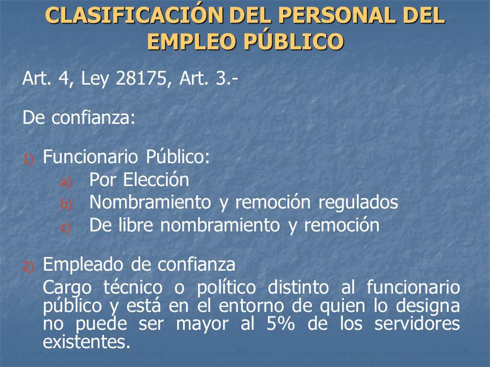 CLASIFICACIÓN DEL PERSONAL DEL EMPLEO PÚBLICO