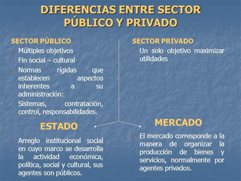 DIFERENCIAS ENTRE SECTOR PÚBLICO Y PRIVADO