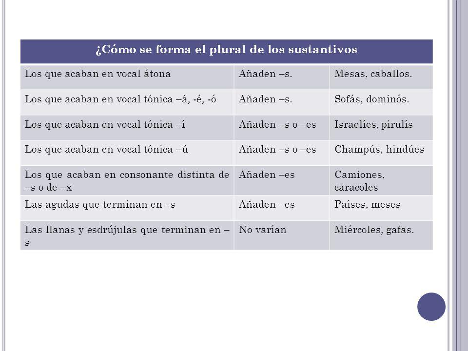 ¿Cómo se forma el plural de los sustantivos