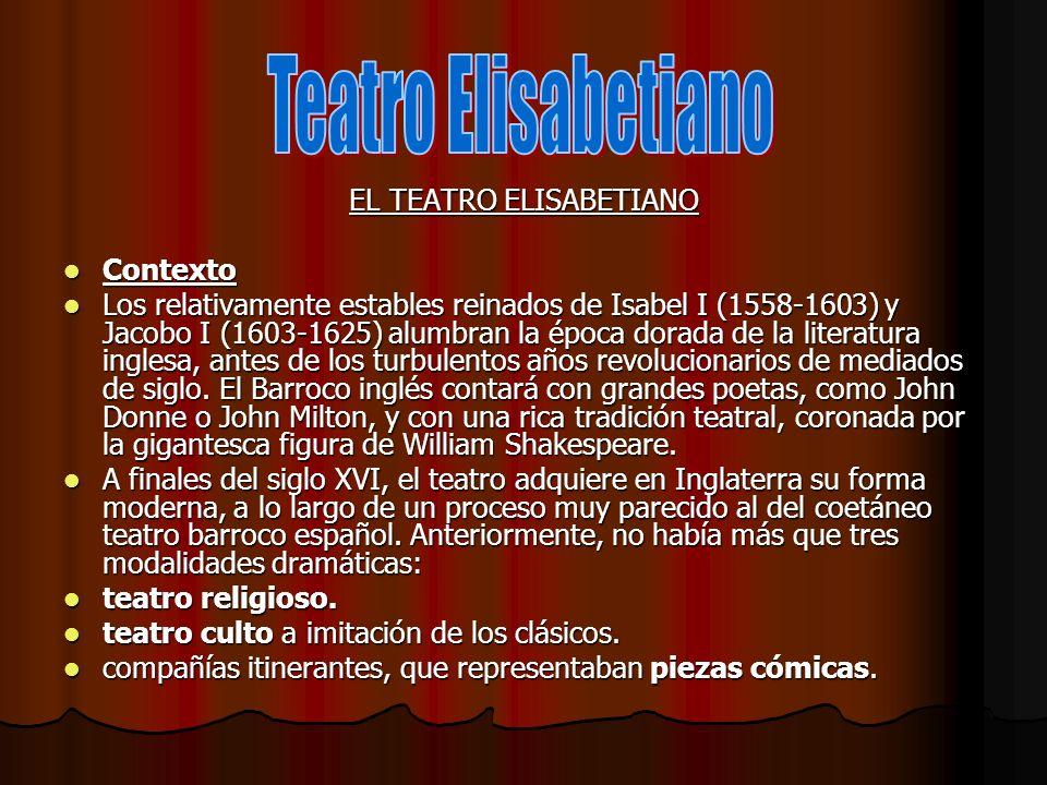 EL TEATRO ELISABETIANO