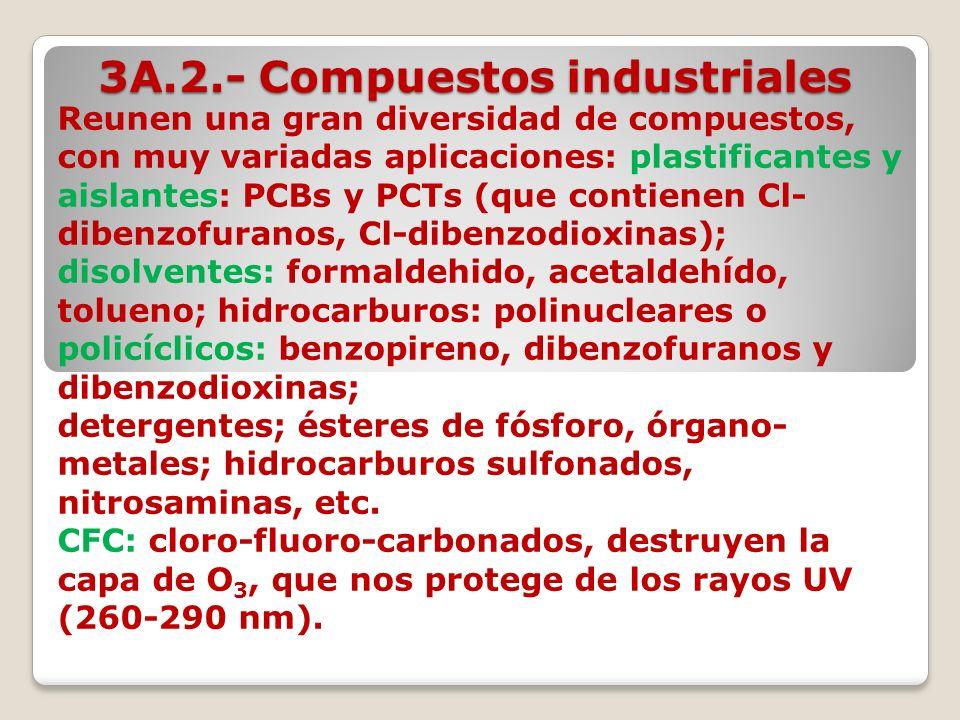 3A.2.- Compuestos industriales