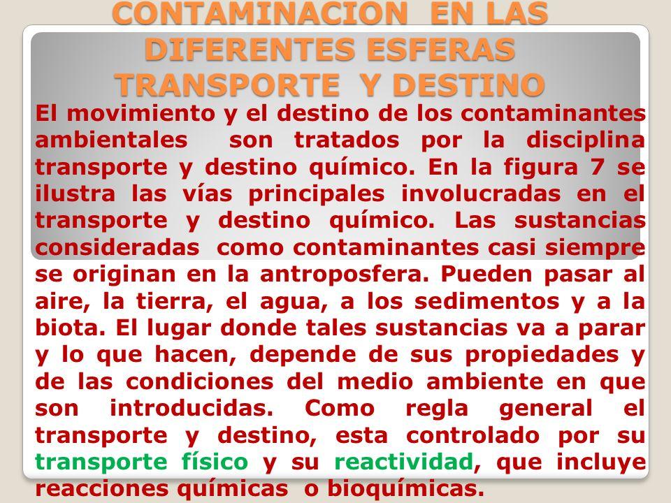 CONTAMINACION EN LAS DIFERENTES ESFERAS TRANSPORTE Y DESTINO