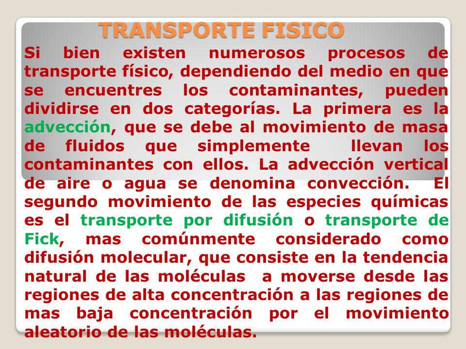 TRANSPORTE FISICO
