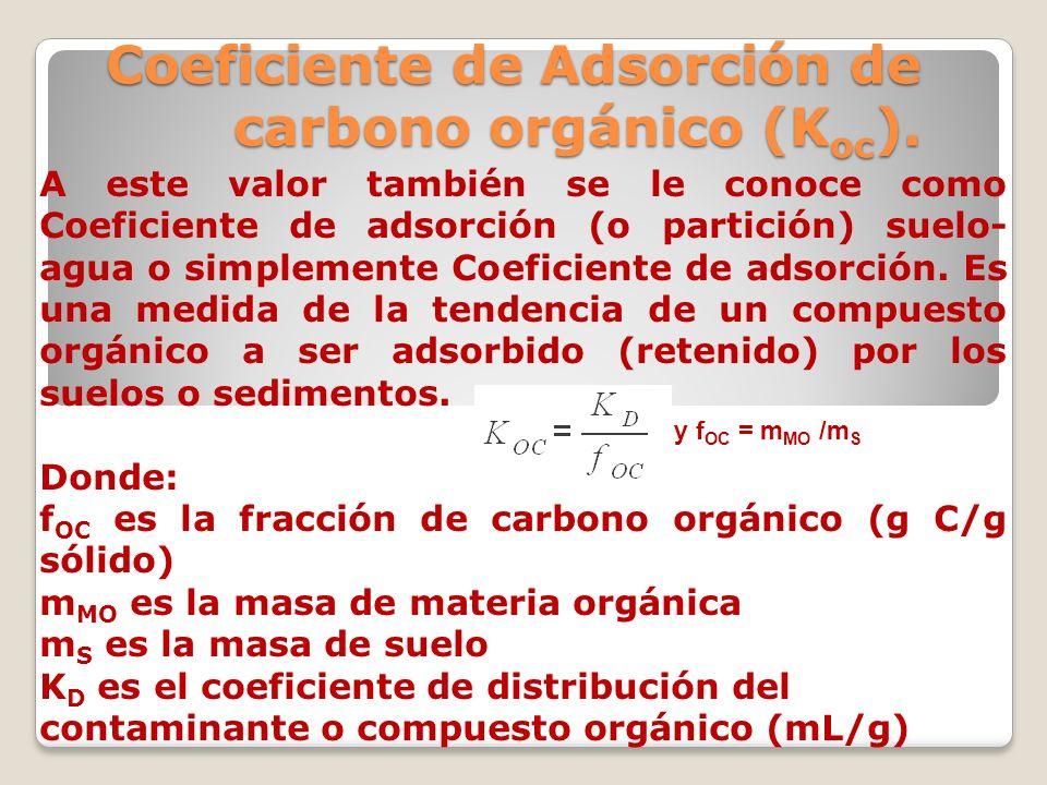 Coeficiente de Adsorción de carbono orgánico (Koc).