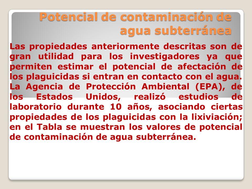 Potencial de contaminación de agua subterránea
