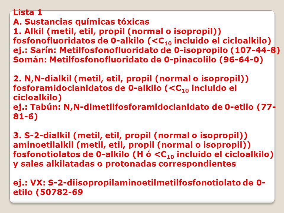 Lista 1A. Sustancias químicas tóxicas.