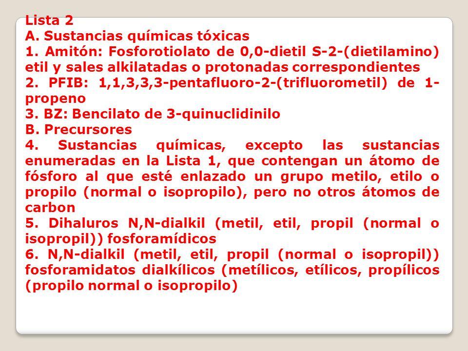 Lista 2A. Sustancias químicas tóxicas.