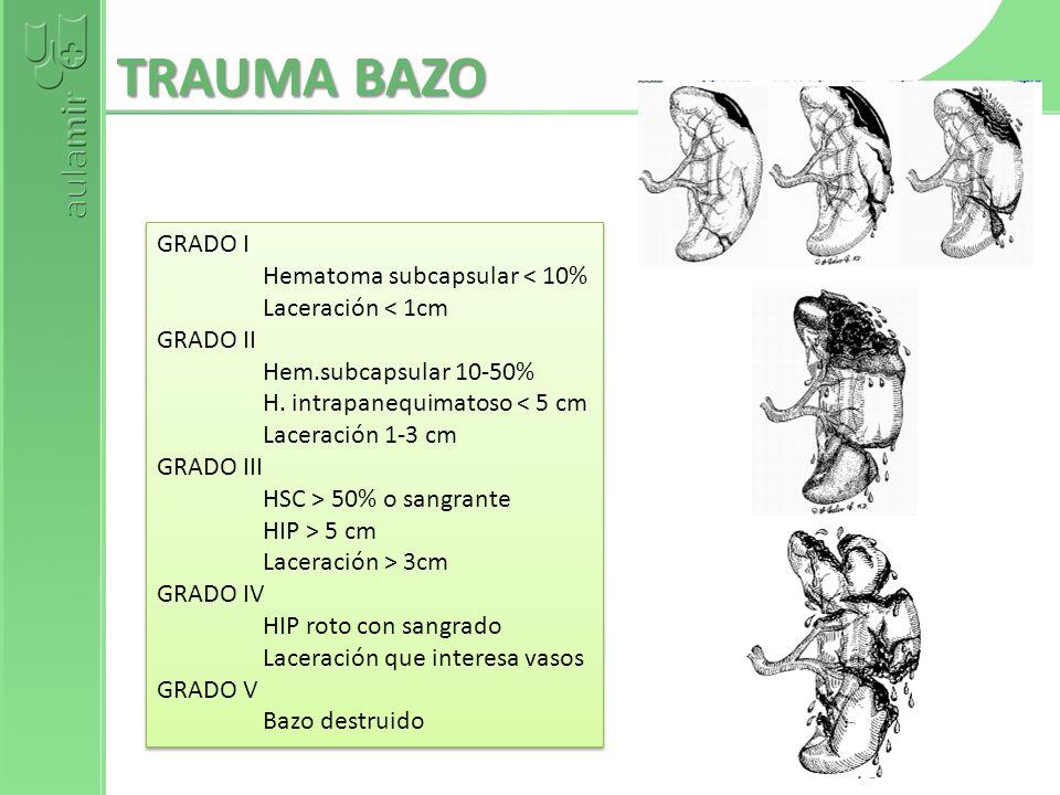 TRAUMA BAZO GRADO I Hematoma subcapsular < 10% Laceración < 1cm