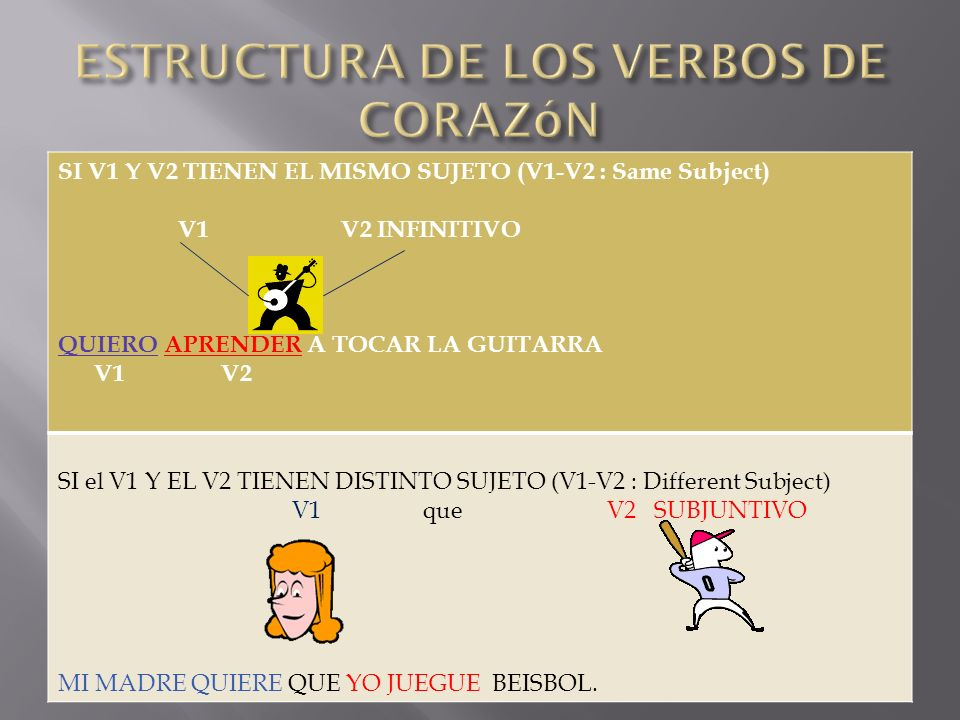 ESTRUCTURA DE LOS VERBOS DE CORAZóN