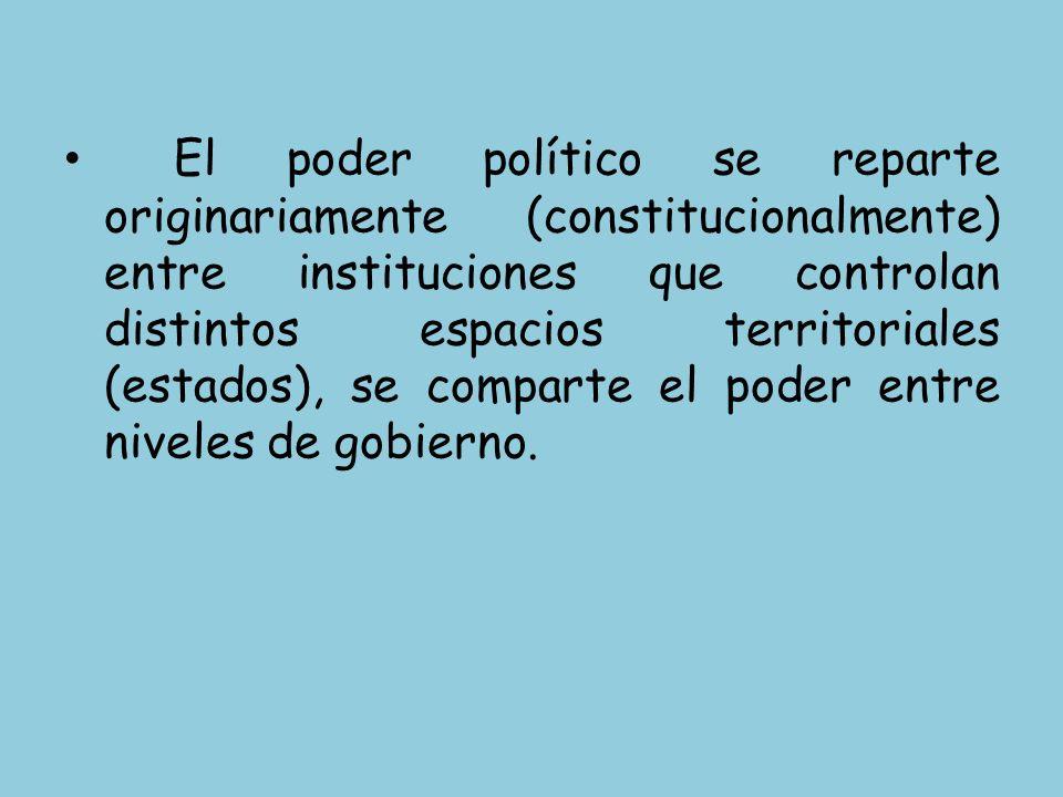 El poder político se reparte originariamente (constitucionalmente) entre instituciones que controlan distintos espacios territoriales (estados), se comparte el poder entre niveles de gobierno.