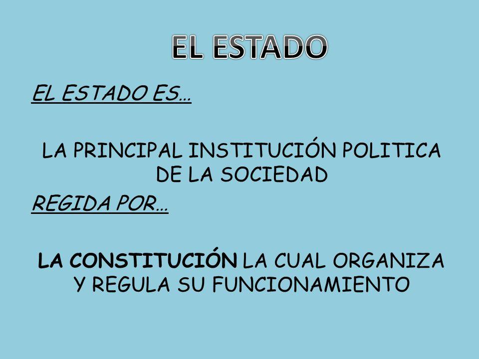 EL ESTADO EL ESTADO ES… LA PRINCIPAL INSTITUCIÓN POLITICA DE LA SOCIEDAD.