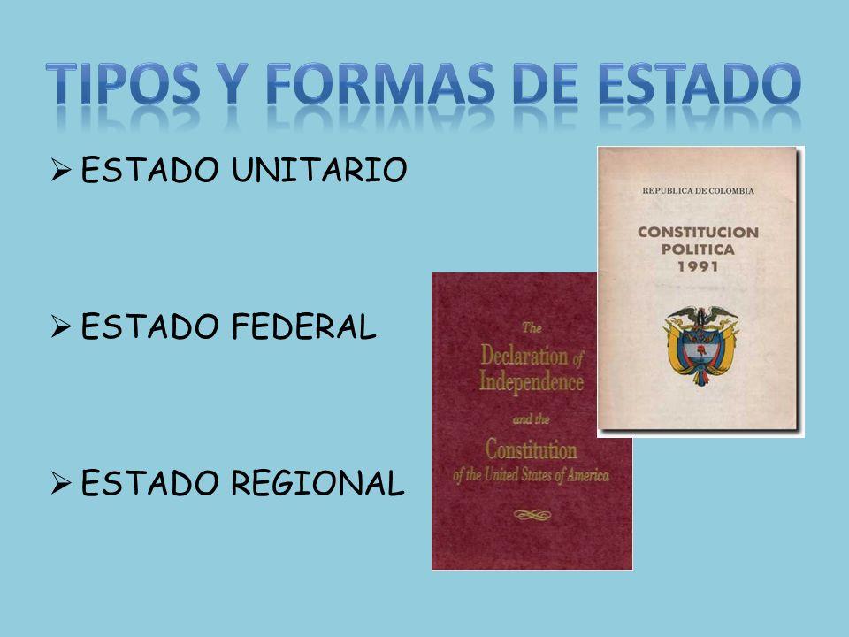 TIPOS Y FORMAS DE ESTADO