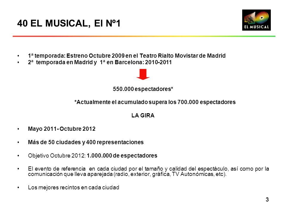 40 EL MUSICAL, El Nº1 1ª temporada: Estreno Octubre 2009 en el Teatro Rialto Movistar de Madrid.