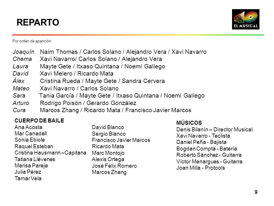 REPARTO Por orden de aparición: Joaquín Naim Thomas / Carlos Solano / Alejandro Vera / Xavi Navarro.