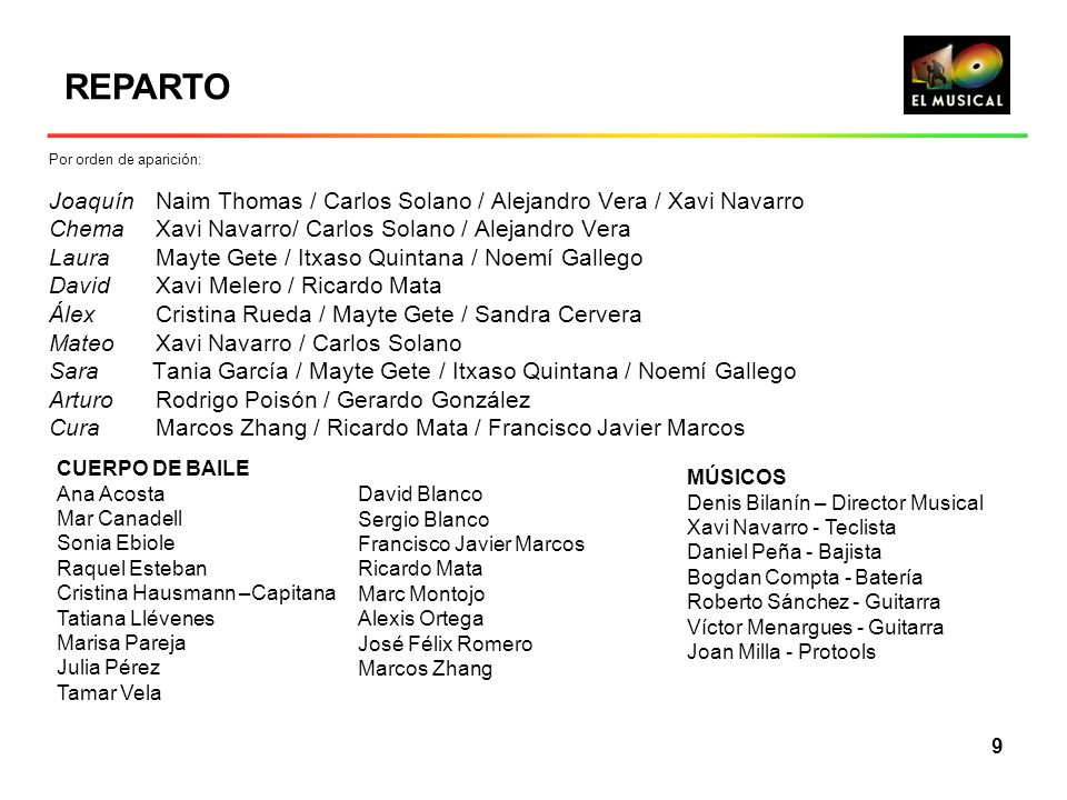 REPARTOPor orden de aparición: Joaquín Naim Thomas / Carlos Solano / Alejandro Vera / Xavi Navarro.