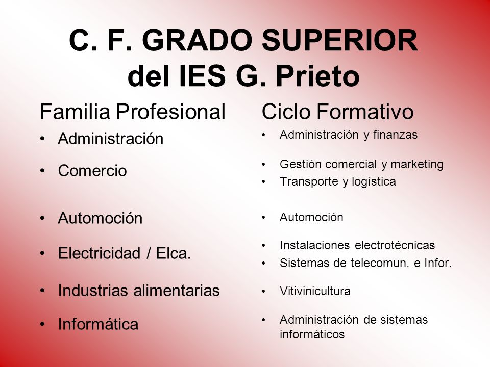 C. F. GRADO SUPERIOR del IES G. Prieto