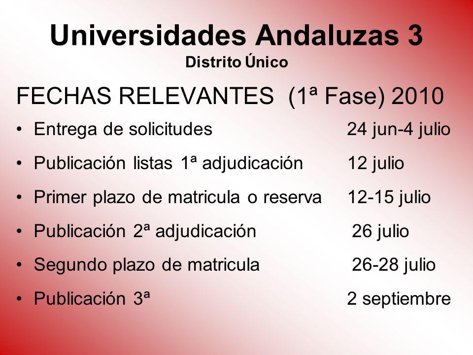 Universidades Andaluzas 3 Distrito Único