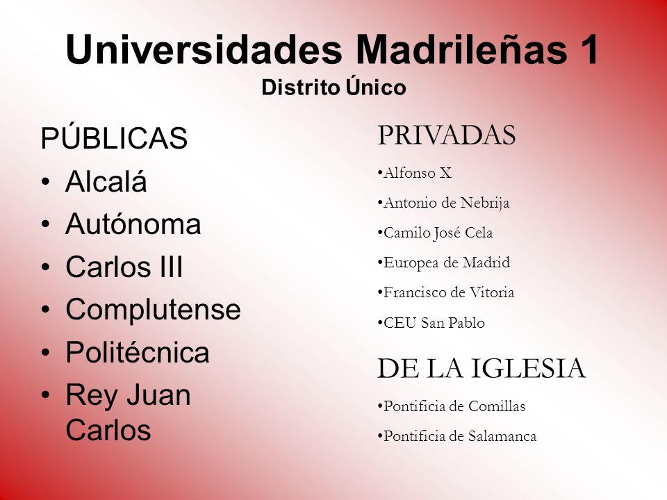 Universidades Madrileñas 1 Distrito Único