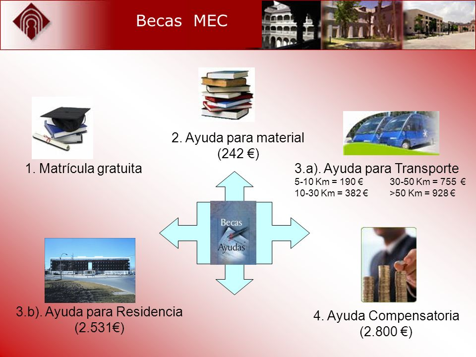 3.b). Ayuda para Residencia