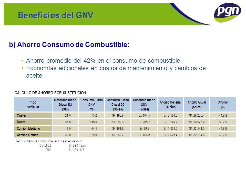 Beneficios del GNV b) Ahorro Consumo de Combustible: