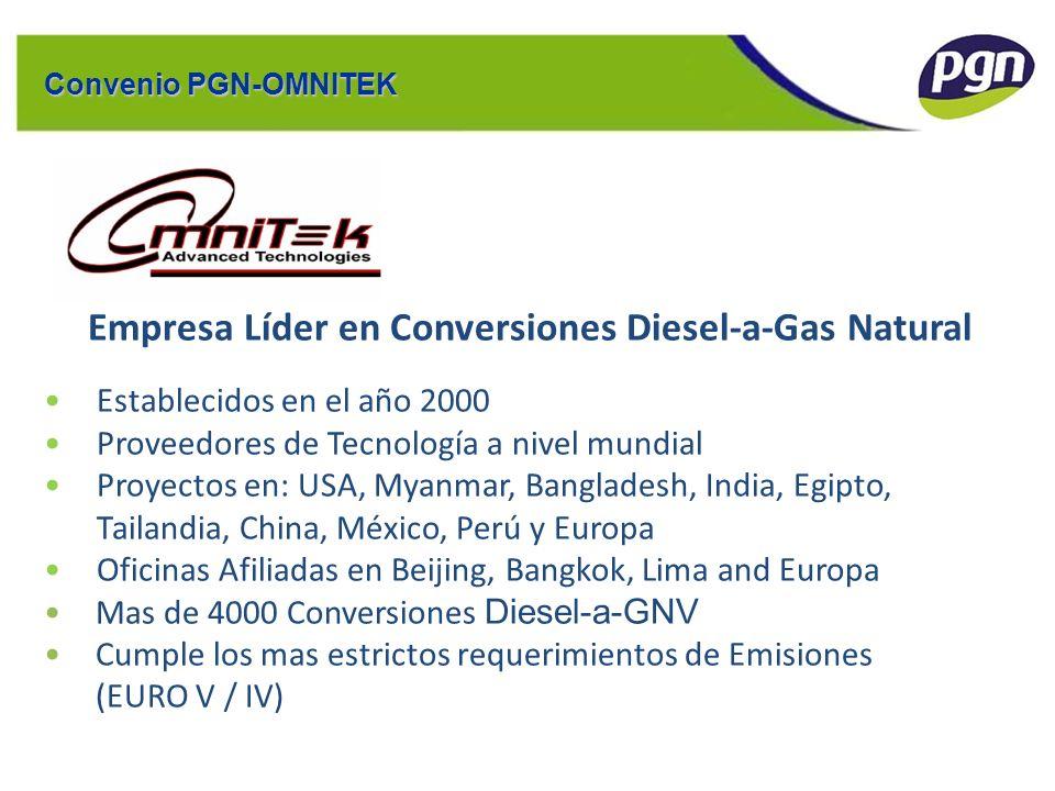 Empresa Líder en Conversiones Diesel-a-Gas Natural