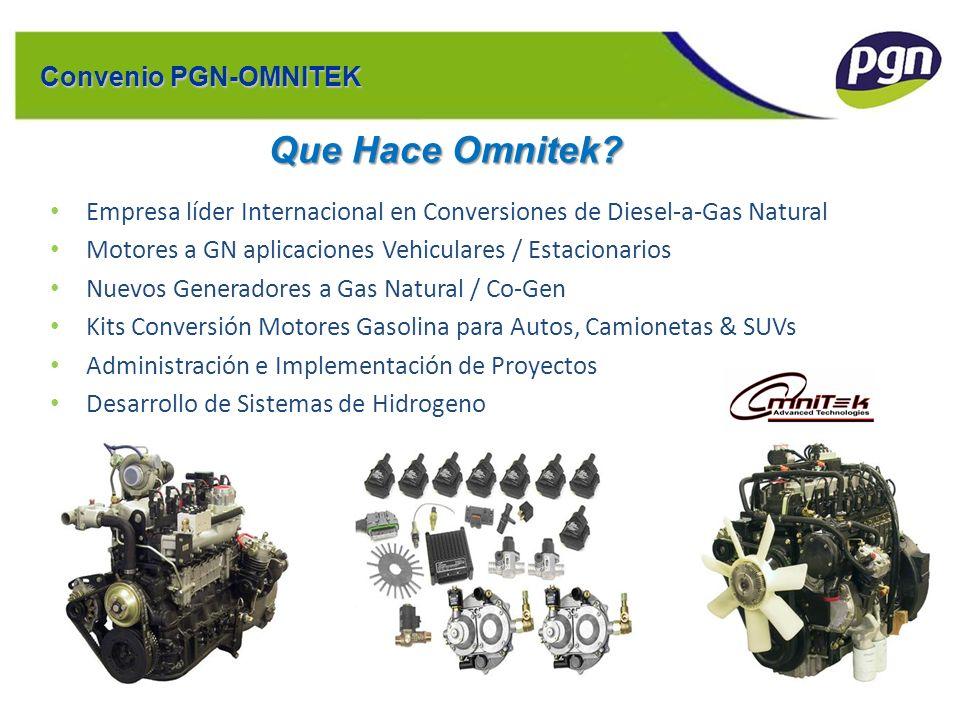 Que Hace Omnitek Ejemplo de Estructura: EUFASA Convenio PGN-OMNITEK