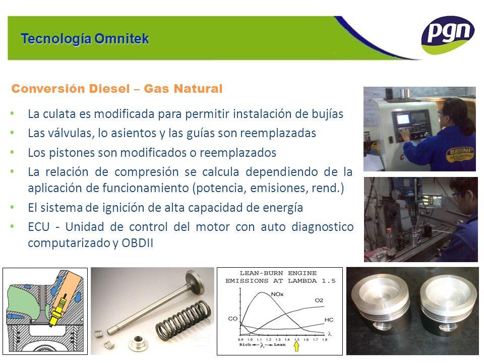 Ejemplo de Estructura: EUFASA Tecnología Omnitek