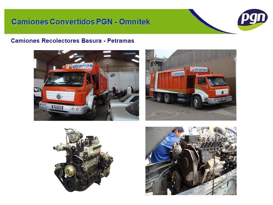 Ejemplo de Estructura: EUFASA Camiones Convertidos PGN - Omnitek
