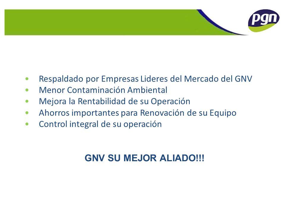 Respaldado por Empresas Lideres del Mercado del GNV
