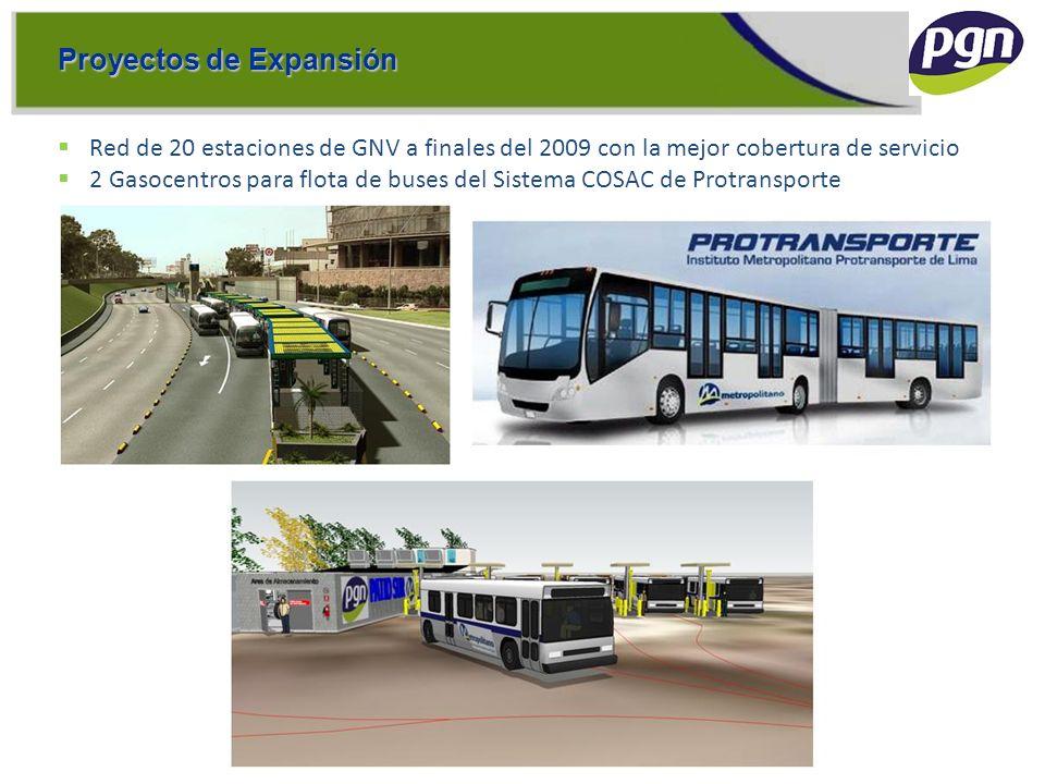 Proyectos de Expansión