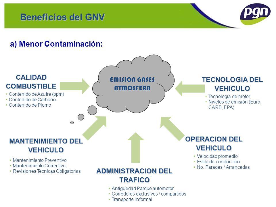 Beneficios del GNV a) Menor Contaminación: CALIDAD COMBUSTIBLE