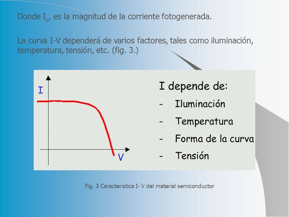 Donde IL, es la magnitud de la corriente fotogenerada.