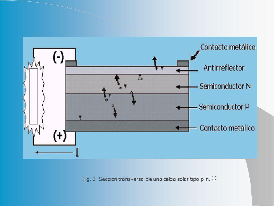 Fig. 2 Sección transversal de una celda solar tipo p-n. (2)