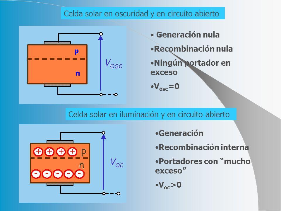 Celda solar en oscuridad y en circuito abierto