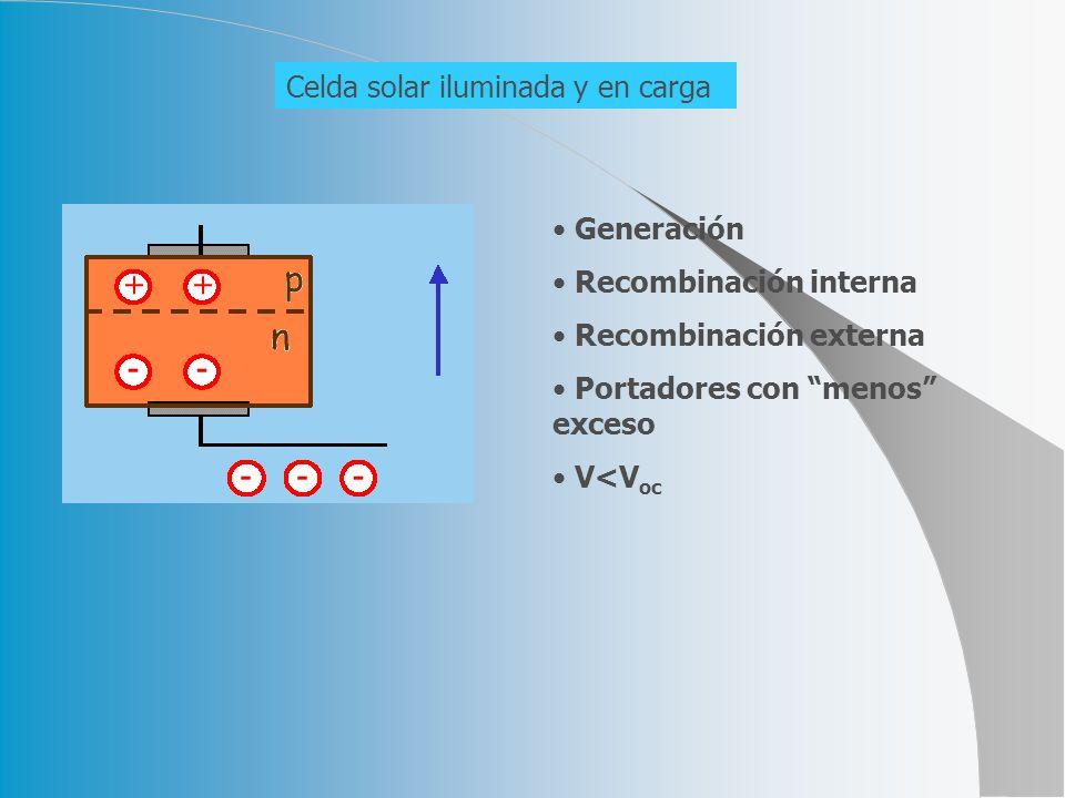 Celda solar iluminada y en carga