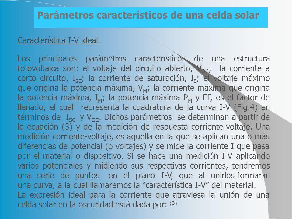 Parámetros característicos de una celda solar