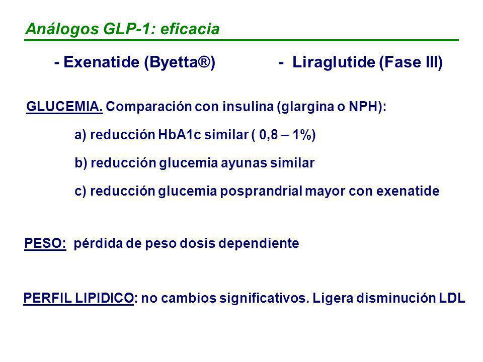 Análogos GLP-1: eficacia